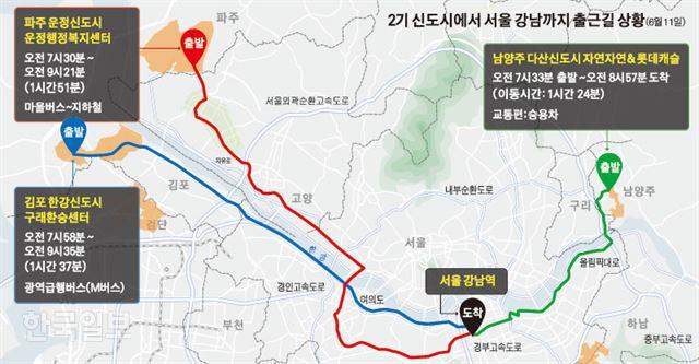 2기 신도시에서 서울 강남까지 출근길 상황. 김경진 기자