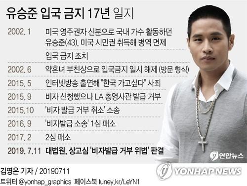 [그래픽] 유승준 입국 금지 17년 일지