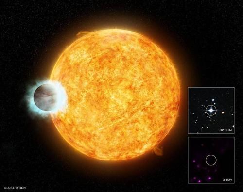 별에 바짝 붙어 궤도를 도는 '뜨거운 목성' WASP-18b 상상도 [X-ray: NASA/CXC/SAO/I.Pillitteri et al; Optical: DSS 제공]