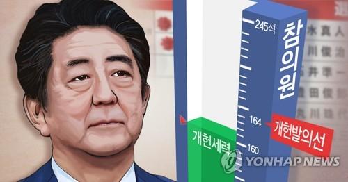 일본 아베, 참의원선거 개헌발의선 확보 실패 (PG) [권도윤 제작] 사진합성·일러스트