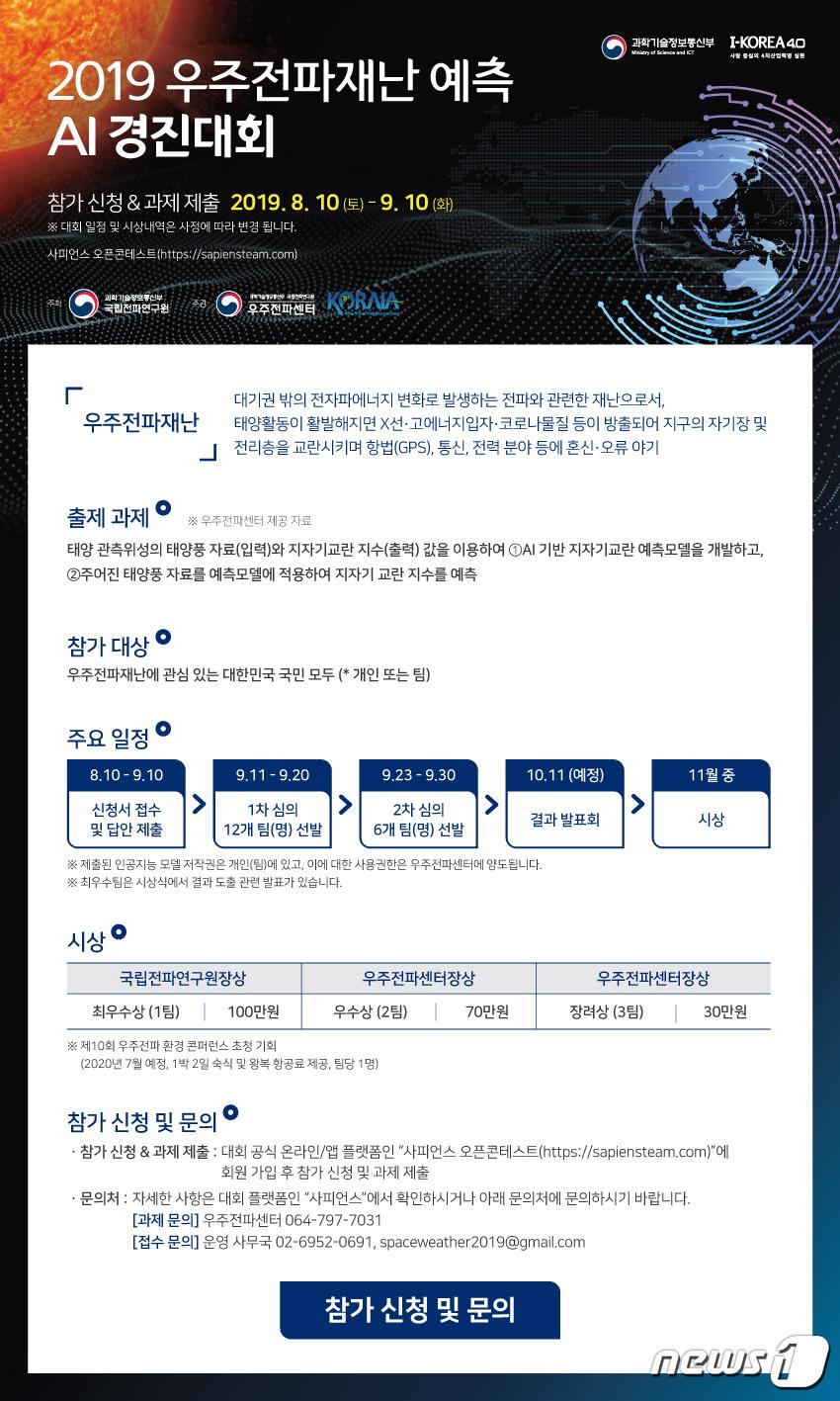 과기정통부, '우주전파재난 예측 AI 경진대회' 개최..9월10일까지[굿데이 토토|리턴즈 토토]