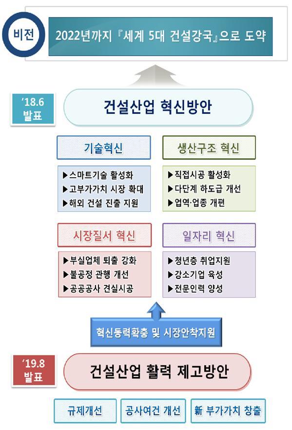 [국토교통부 제공]