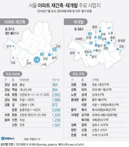 자료: 부동산114