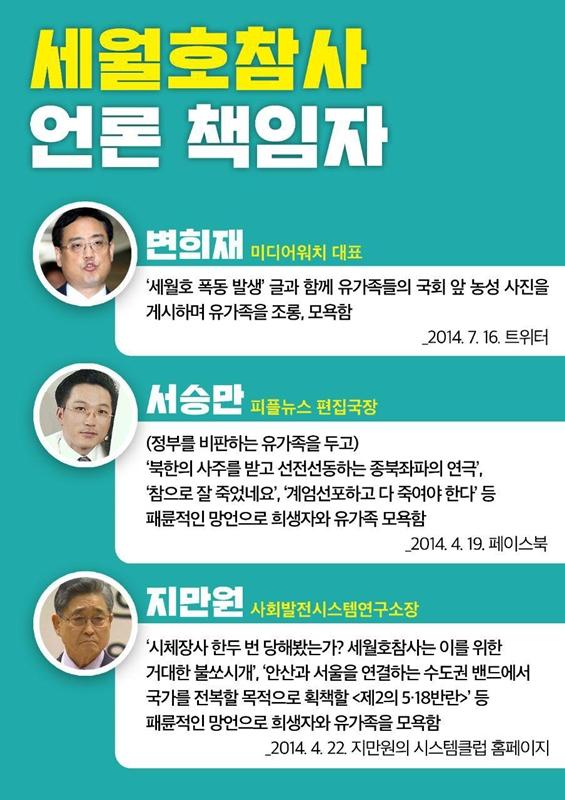 ▲ (사)4·16세월호참사 가족협의회와 4·16연대가 11일 발표한 세월호 참사 언론 책임자 명단.