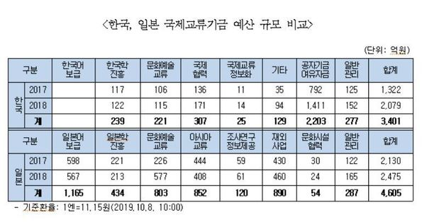 박정 더불어민주당 의원실 제공.