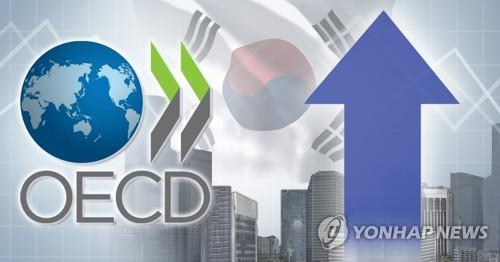 OECD 한국경제 상승 전망 (PG) [장현경 제작] 사진합성·일러스트