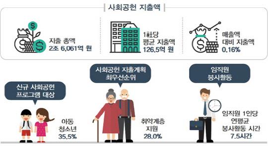 <전국경제인연합회 제공>