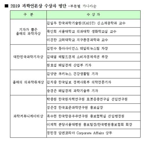 [한국과학기자협회 제공]