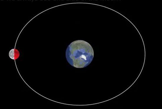 지구를 공전하는 달은 자전과 공전주기가 같습니다. [사진=유튜브 화면캡처]