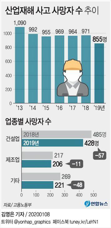 (사진=연합뉴스 제공)