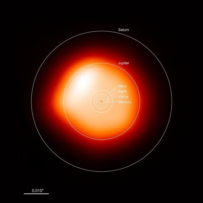 목성의 궤도까지 잡아먹을 정도로 큰 베텔게우스