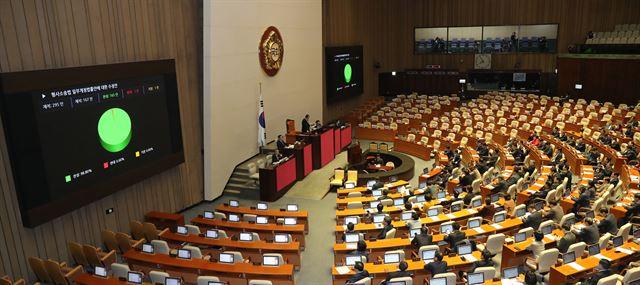 검경 수사권 조정법안인 형사소송법 개정안이 13일 오후 열린 국회 본회의에서 한국당 의원들이 퇴장한 가운데 통과되고 있다. 연합뉴스