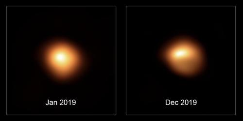 베텔게우스 광도 저하 전(왼쪽)과 후 이미지 비교 광도 저하는 물론 항성 형태가 원형에서 반원보다 작은 형태로 변해있다. [ESO/M.몽타르주 등 제공]