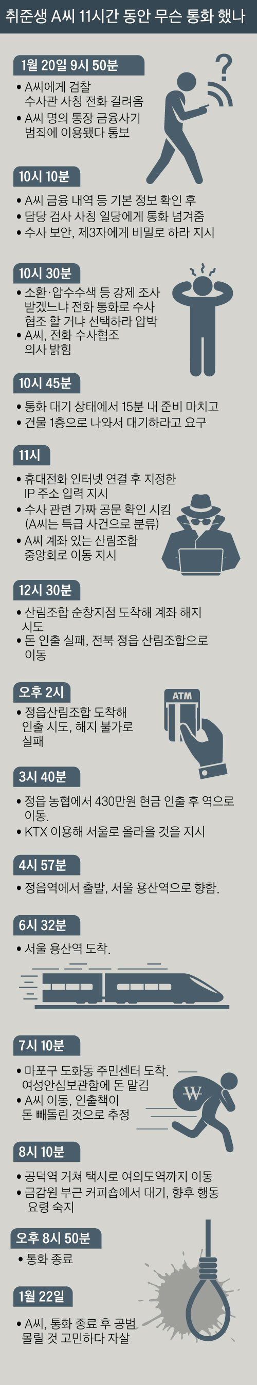 그래픽=이정권 기자 gaga@joongang.co.kr