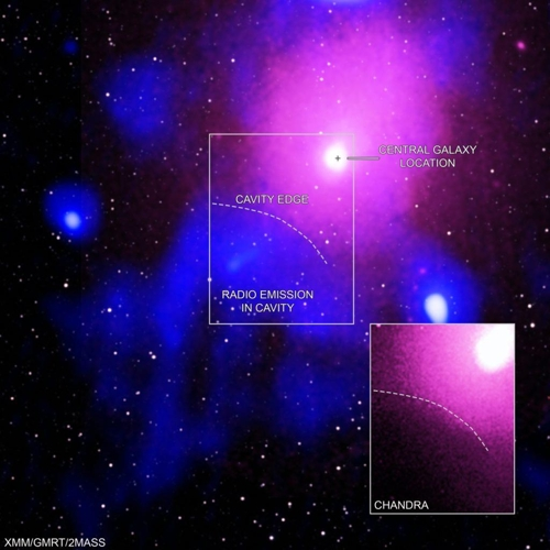 뱀주인자리 은하단 중심과 공동(空洞)의 벽 찬드라와 XMM-뉴턴의 X선(분홍색), GMRT의 전파(청색), 2MASS의 적외선(흰색) 관측 자료를 합성한 것이다. [Chandra: NASA/CXC/NRL/S. Giacintucci, et al., XMM: ESA/XMM; Radio: NCRA/TIFR/GMRT; Infrared: 2MASS/UMass/IPAC-Caltech/NASA/NSF 제공]