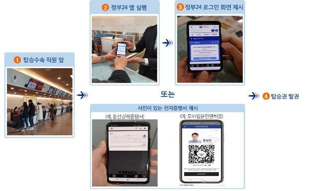정부24 앱으로 신원 확인 후 국내선 탄다 [국토교통부 제공. 재판매 및 DB 금지]