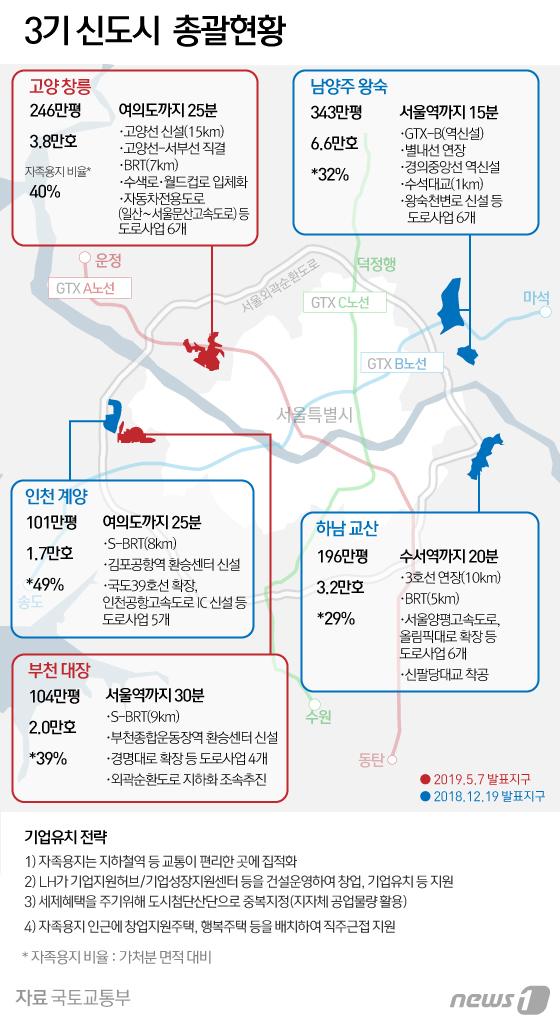 ⓒ News1 김일환 디자이너