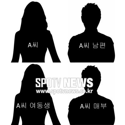 ▲ 연예인 휴대전화 해킹 사건 범죄자들이 일가족으로 알려졌다. ⓒ스포티비뉴스DB