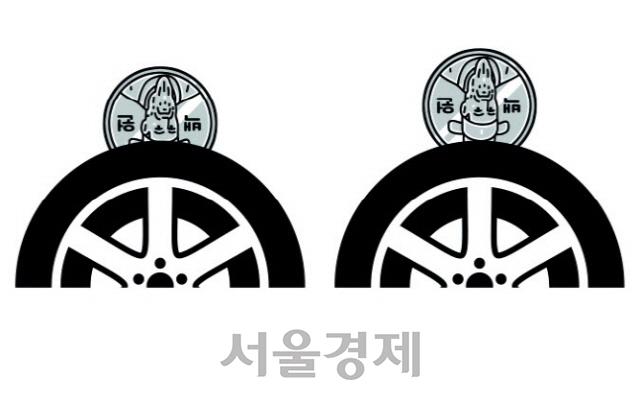 100원짜리 동전을 거꾸로 타이어 트레드에 넣어서 모자가 보이면 타이어를 교체할 때다./사진제공=브리지스톤타이어세일즈코리아