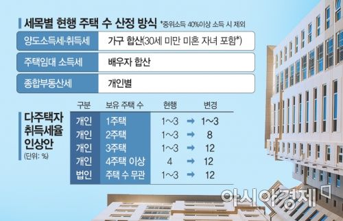 http://tower114.creatorlink.net 청라 라피아노