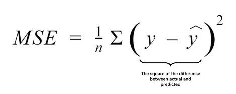 Linear Regression이란