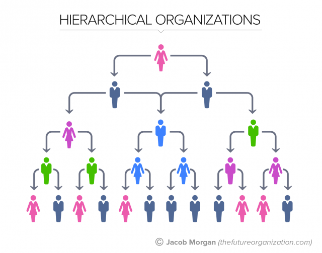 what are the pros and cons of japanese management style 8 pros and cons of the democratic leadership style democratic leadership style is mostly common with hr personnel and professionals preferring a participative management style.