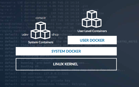for Vault docker container