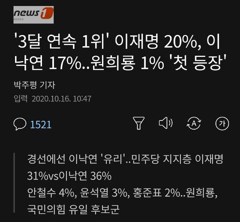 이재명 지사, 차기대선주자  지지율  3달연속 1위??