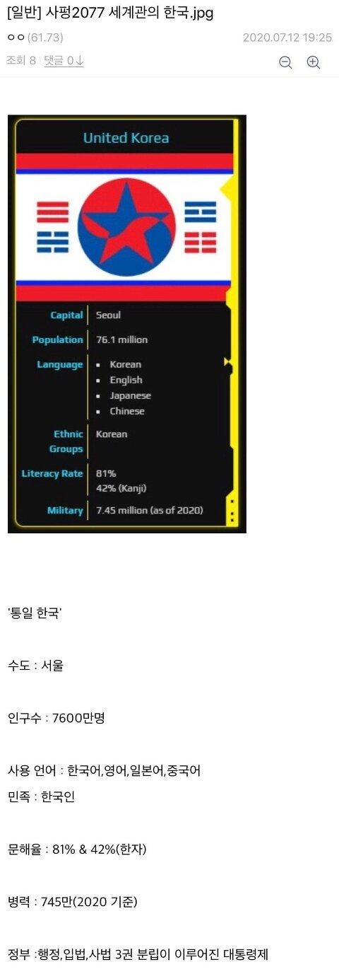 싸펑) 미래에도 가망없는 대한민국 징병제