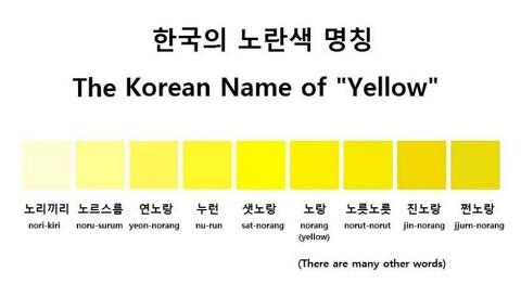 대만 학자들은 한국이 부흥하게 된 이유는 한글이라고 하네요.ㄷㄷㄷㄷㄷㄷ