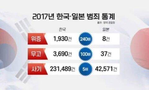 일본 국민성 vs 한국 국민성