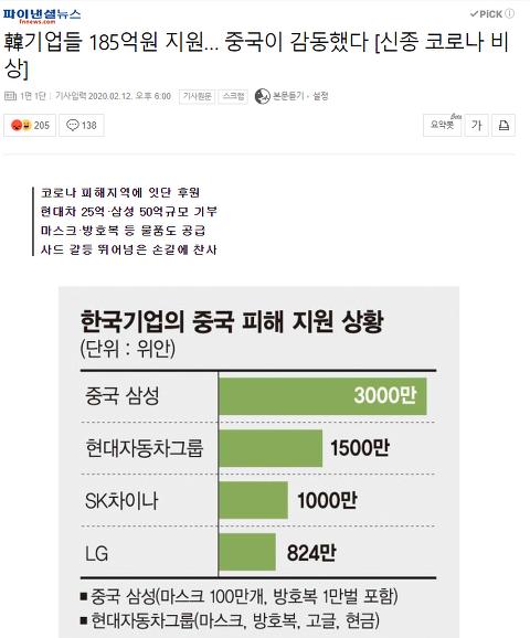 韓기업들 185억원 지원… 중국이 감동했다