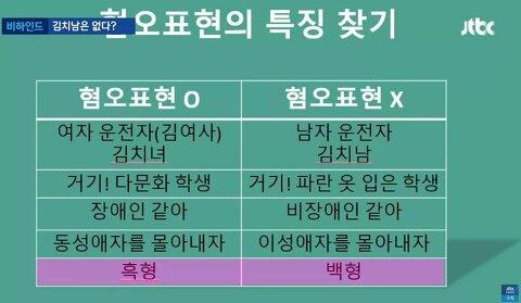 김치녀 김치남