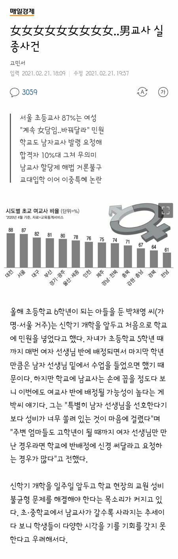 [이슈]초등학교 남교사 부족현상