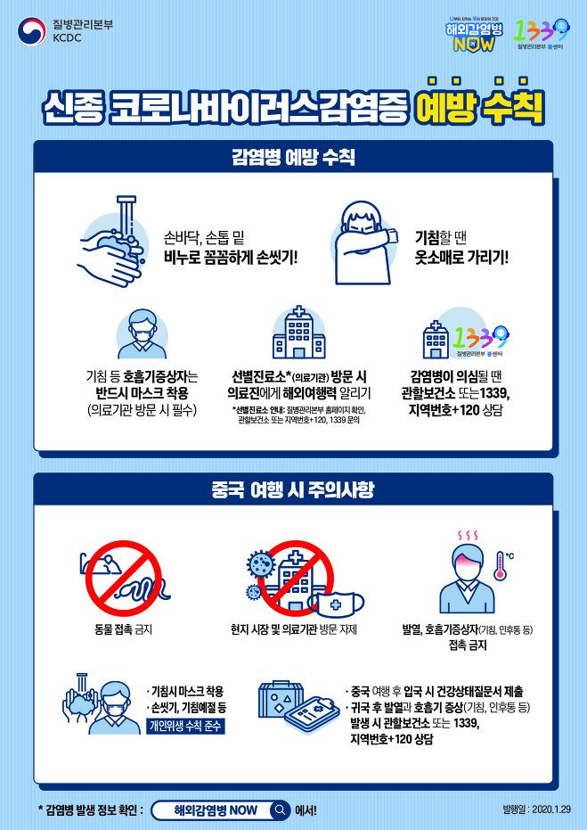 우한 폐렴(신종 코로나바이러스감염증) 예방 수칙
