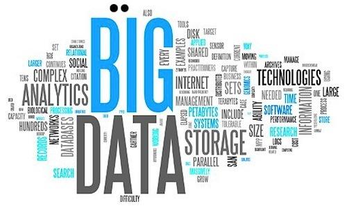 빅데이터(Big Data)와 광고의 관계