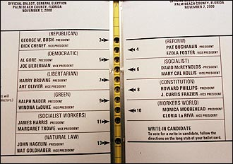 Butterfly Ballot used at Palm Beach County CA, 2000