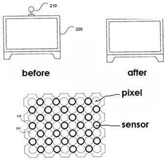 Apple Patent - Integrated Sensing Display