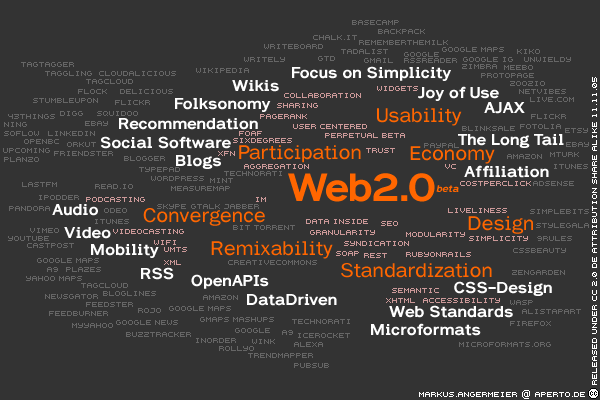 웹 2.0 맵