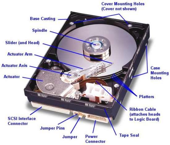 HDD 구조
